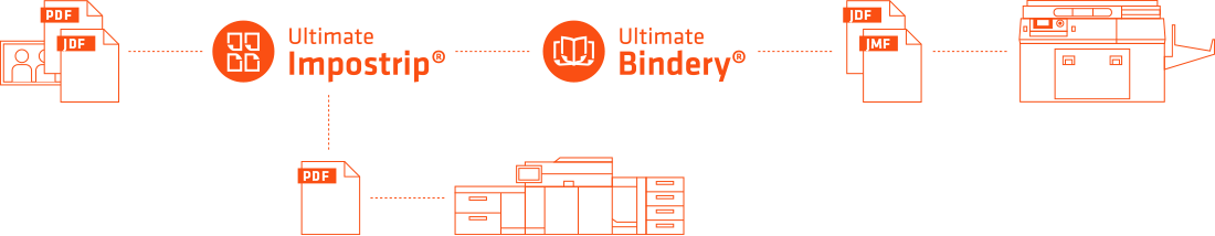 Ultimate Impostrip Workflow Example with Ultimate Bindery